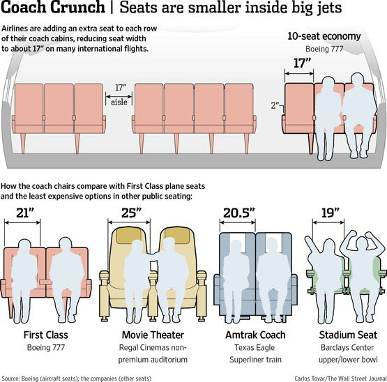 Coach Seating 2013