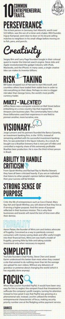 10 entrepreneur traits