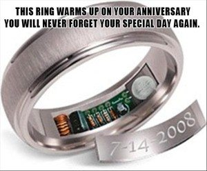 Dont Forget Your Anniversary