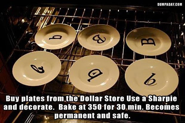 Kitchen plates design