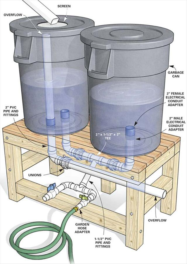 Re-use rainwater