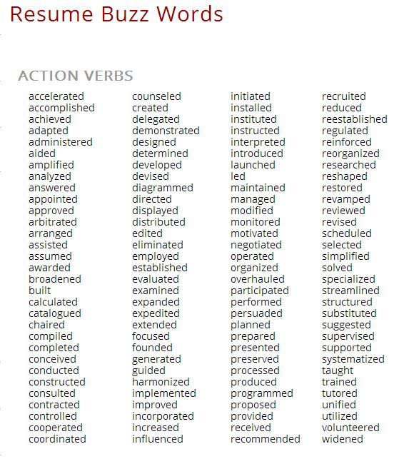 Buzz words For Your Resume