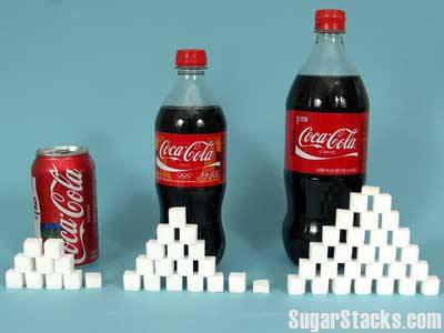 Coca Cola Sugar Content