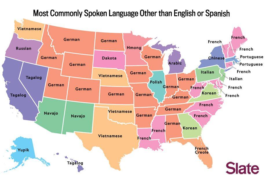 language beside english and spanish