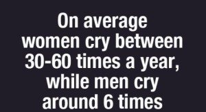 How often do you cry