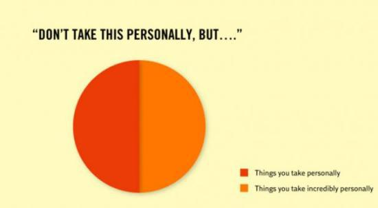 funny personality test