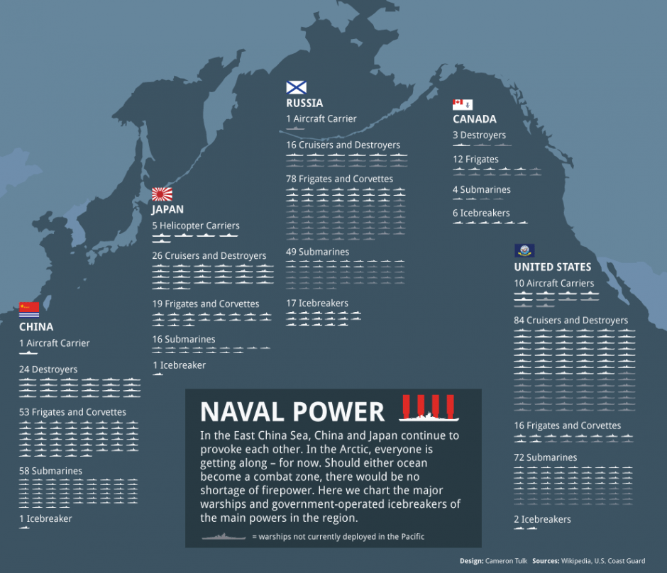 world naval fleets