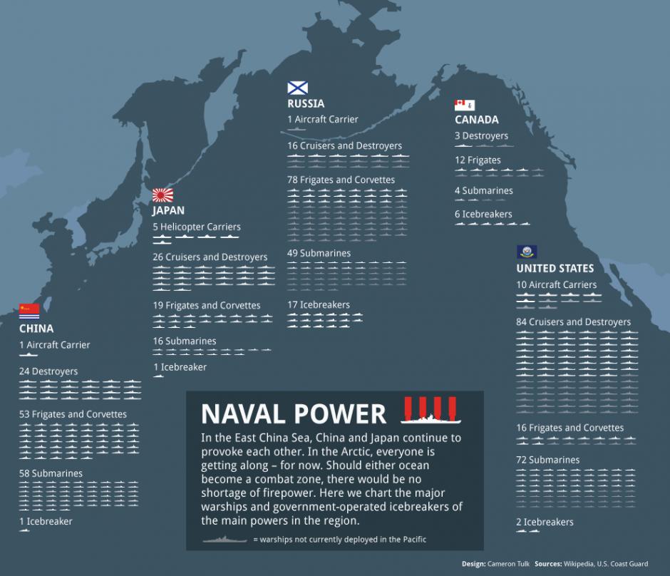 world naval fleets