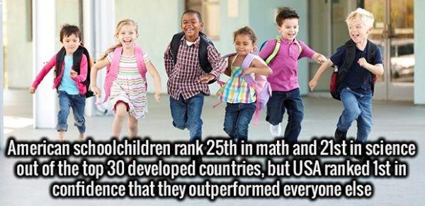 children ranking facts