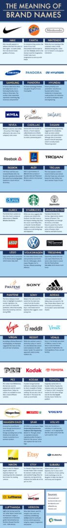 brand name meaning
