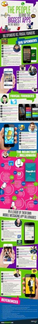 app creators infographic