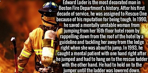 Edward Loder