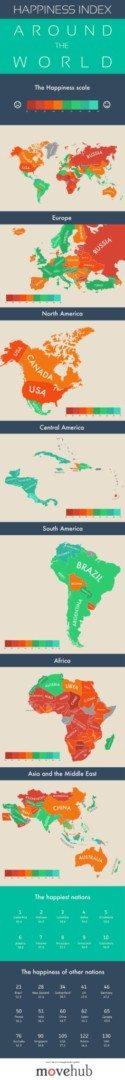 happy world infographic