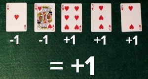 growth guided card counting tips 7