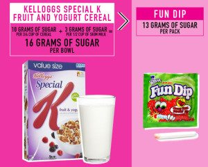 snacks with high sugar content 1