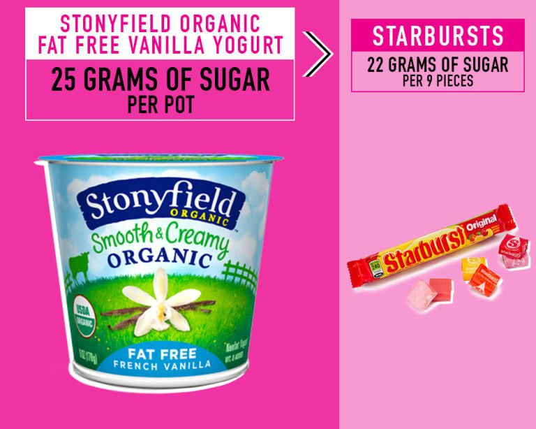 snacks with high sugar content 2