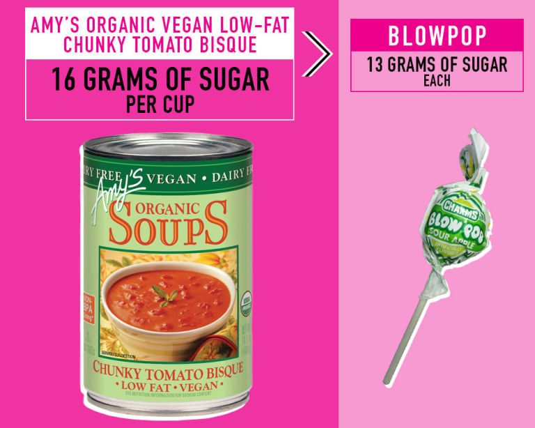 snacks with high sugar content 3