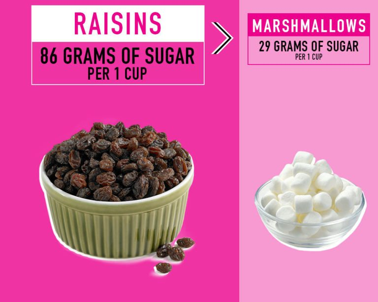 snacks with high sugar content 4