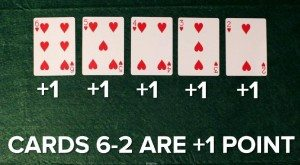 growth guided card counting tips 4