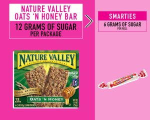 snacks with high sugar content 5