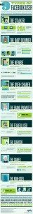 Facebook users infographic