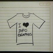 Have You Ever Wondered Why We Love Infographics So Much? [Infographic]