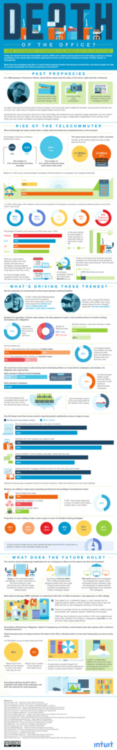 internet workplace infographic