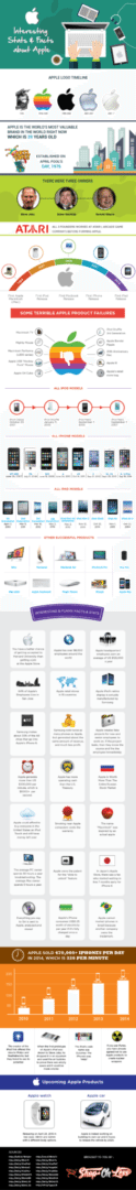 apple facts infographic