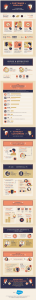 business infographic customer service