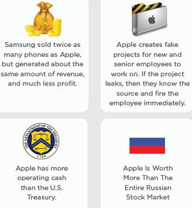 Stats About Apple For Your FanBoys & Girls Out There – Infographic