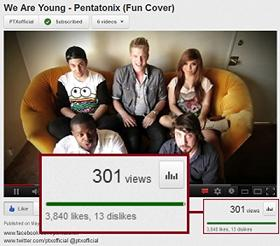 fake youtube view count