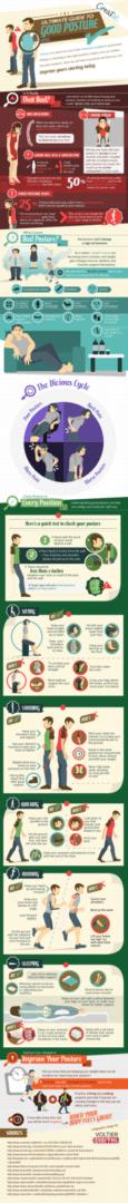 posture change  inforgraphic