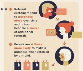 Some Straight Forward Facts About Customer Service For You Entrepreneurs Out There – Infographic