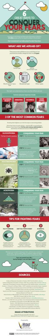 fear infographic