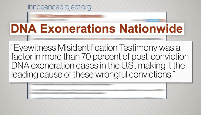 exonerated prisoners facts