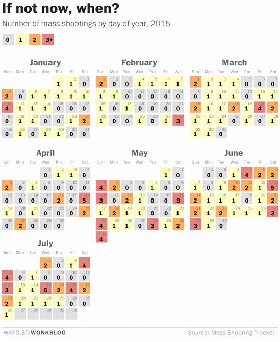 mass shootings calendar