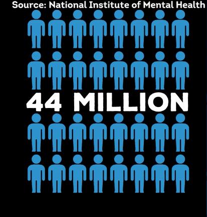 mental health impact - america