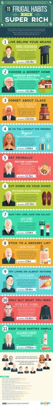 infographic of rich and wealthy